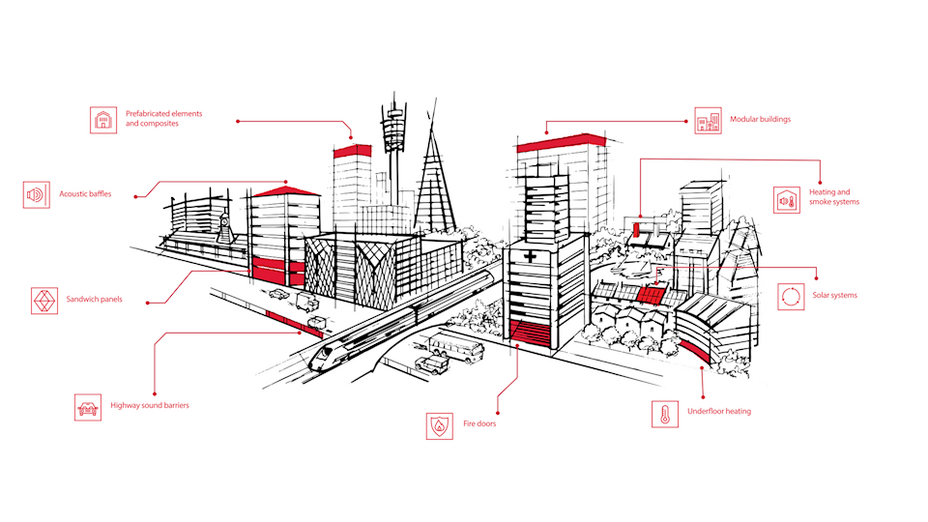 ROCKWOOL Core Solutions The Power of & Application Map (highlighting in red businesses)